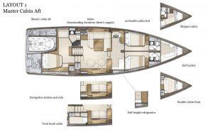 Jeanneau Yachts 60 Layour